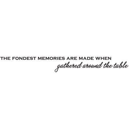 Letters-Fondest Memories